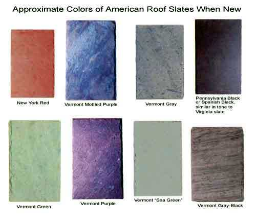 Black Slate Color : How to identify roof slate